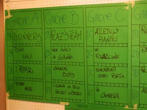 Gironi A-C 2014